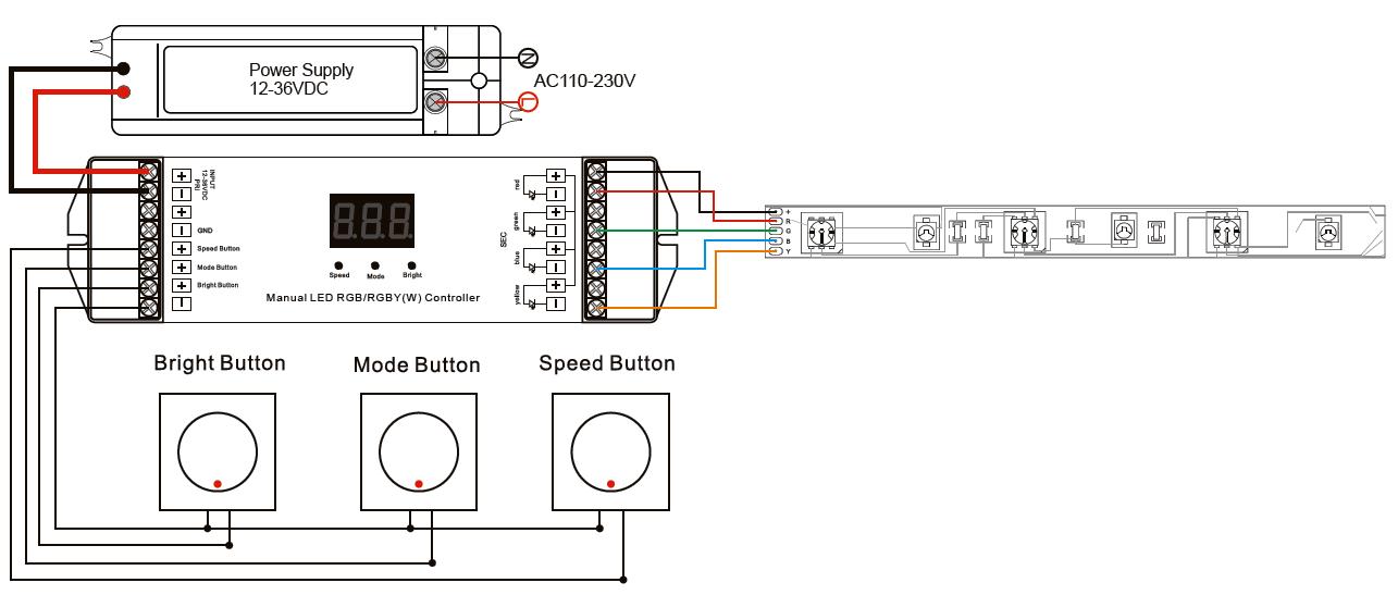 RGB/RGB+Y Handbetrieb-Controller SR-1002MS