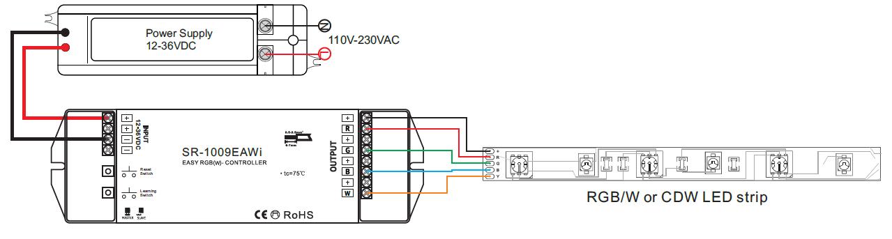 RGB+W WiFi & Funk-Controller Konstantspannung SR-1009EAWi