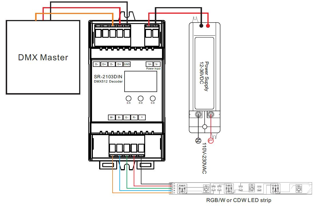 dmx 512 decoder konstantspannung mit stand
