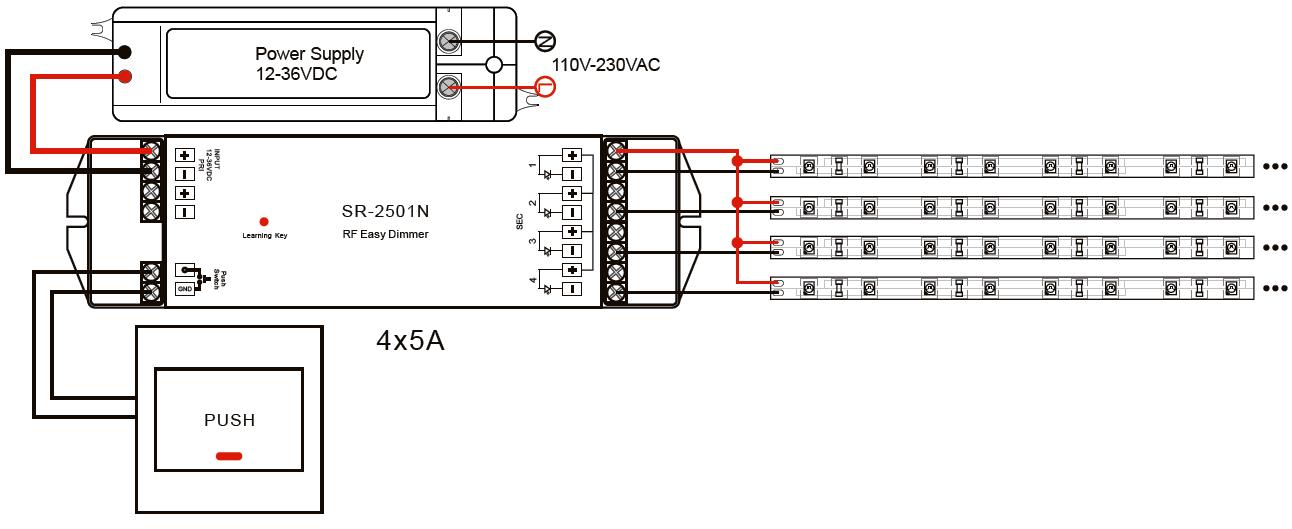 LED Wanddimmer Funk Drehdimmer SR-2805NF