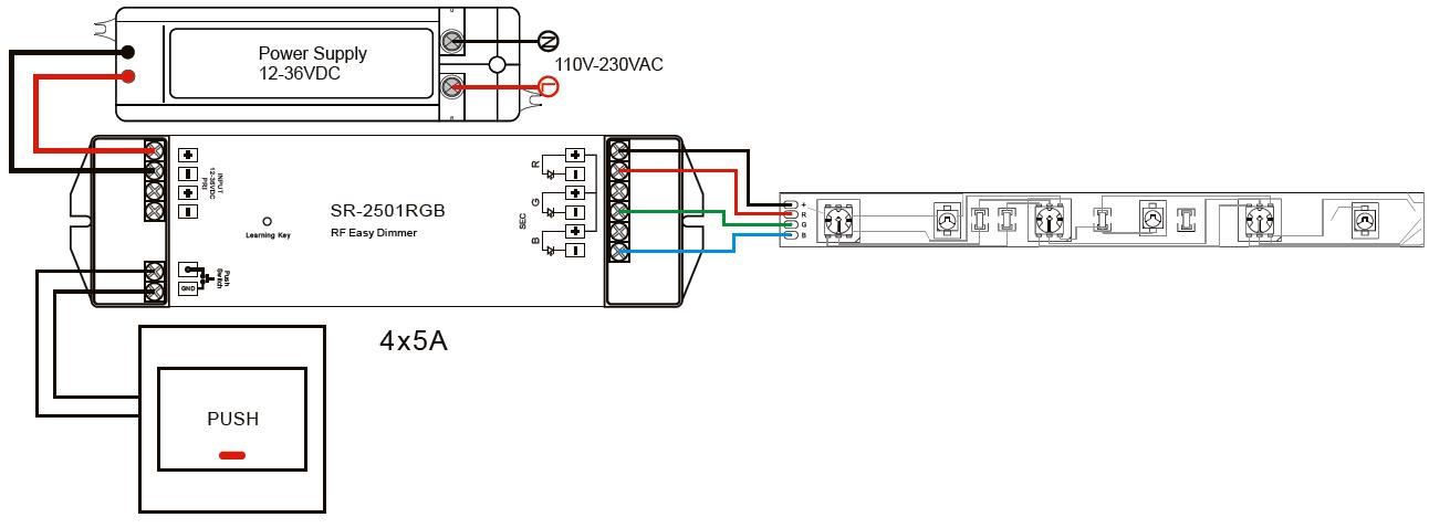 LED Stripe RGB Wandpanel Steuerung Glas Funk SR-2805RGB