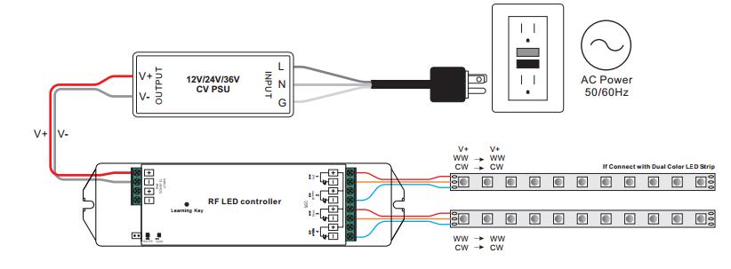 Funk-Fernbedienung für einfarbige LED Streifen 4 Zonen